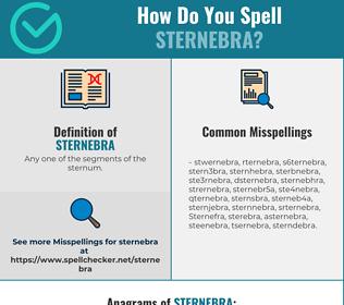 Correct spelling for Sternebra