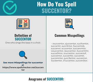 Correct spelling for Succentor
