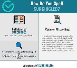 Correct spelling for Surcingled