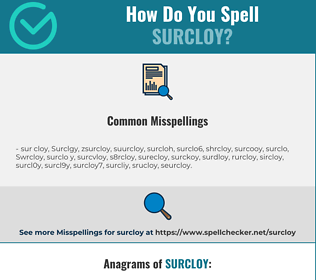 Correct spelling for Surcloy