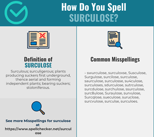 Correct spelling for Surculose