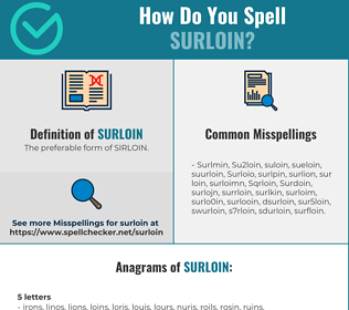 Correct spelling for Surloin
