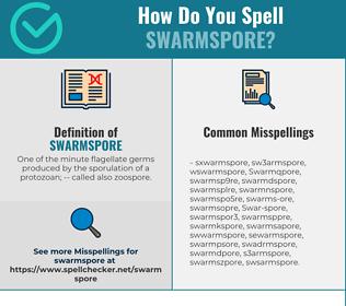 Correct spelling for Swarmspore