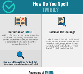 Correct spelling for Twibil