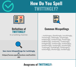 Correct spelling for Twittingly