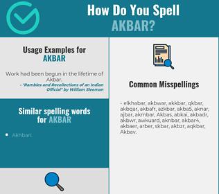 Correct spelling for Akbar