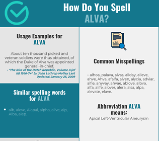 Correct spelling for Alva