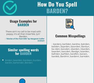 Correct spelling for Barden