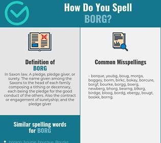 Correct spelling for Borg
