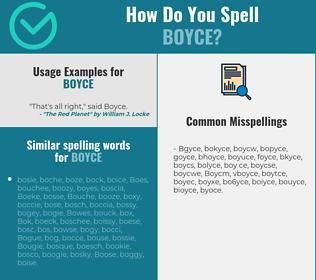 Correct spelling for Boyce
