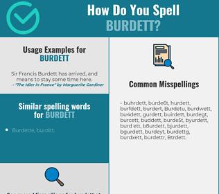 Correct spelling for Burdett