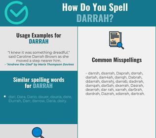 Correct spelling for Darrah