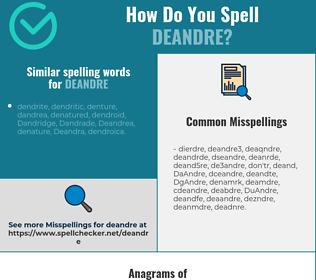 Correct spelling for DeAndre
