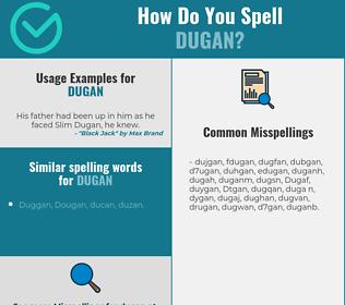 Correct spelling for Dugan