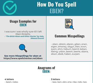 Correct spelling for Eben