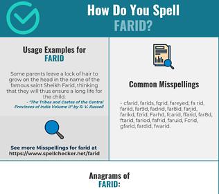 Correct spelling for Farid