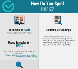 Correct spelling for Hafiz