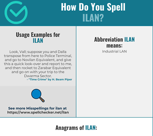 Correct spelling for Ilan
