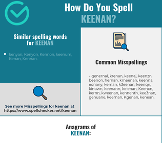 Correct spelling for Keenan