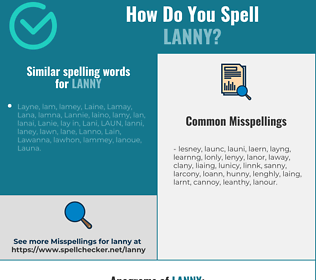 Correct spelling for Lanny