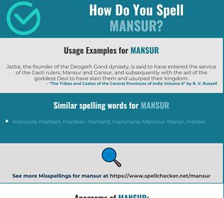 Correct spelling for Mansur