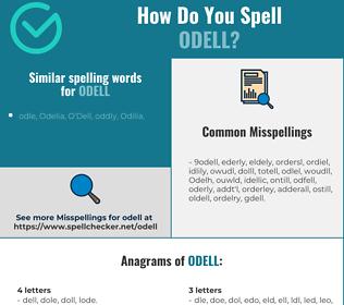 Correct spelling for Odell