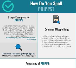 Correct spelling for Phipps