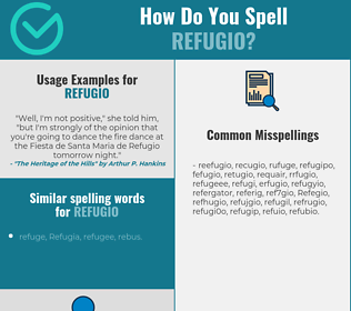 Correct spelling for Refugio