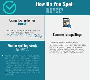Correct spelling for Royce