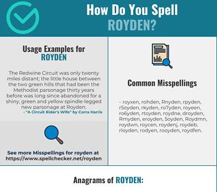 Correct spelling for Royden