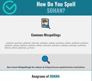 Correct spelling for Sohan