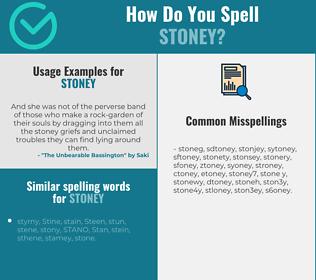 Correct spelling for Stoney
