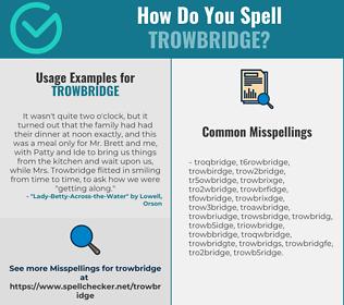 Correct spelling for Trowbridge