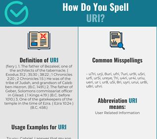 Spelling Site- uri Spelling)
