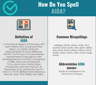 Correct spelling for Aida