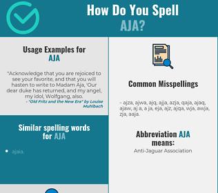 Correct spelling for Aja