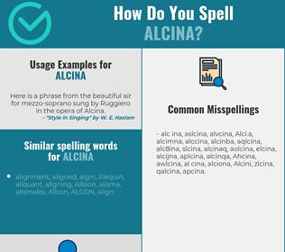 Correct spelling for Alcina