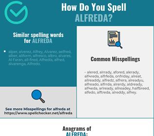 Correct spelling for Alfreda