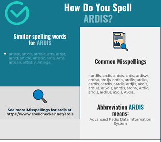 Correct spelling for Ardis