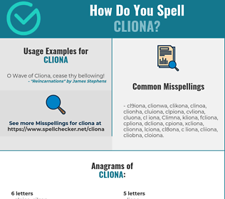 Correct spelling for Cliona