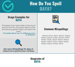 Correct spelling for Daya