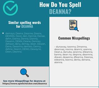 Correct spelling for Deanna