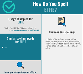 Correct spelling for Effie