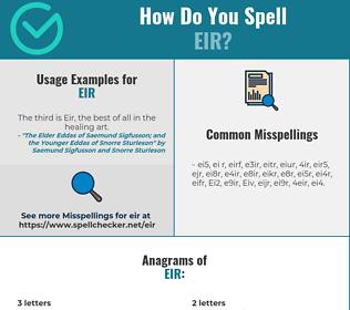 Correct spelling for Eir