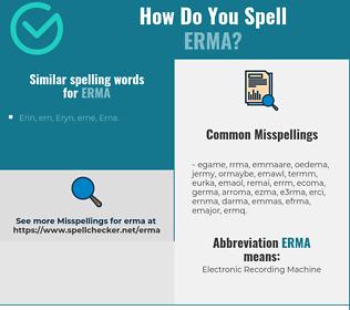 Correct spelling for Erma