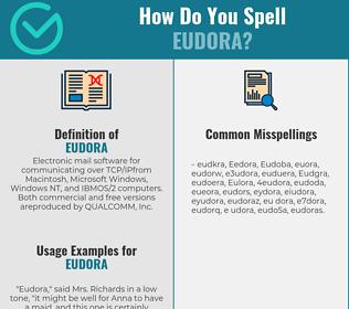 Correct spelling for Eudora
