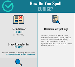 Correct spelling for Eunice