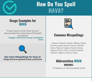 Correct spelling for Hava