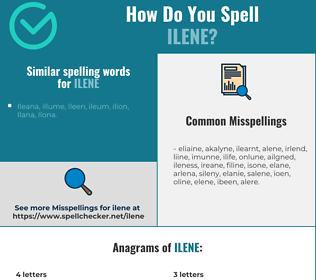 Correct spelling for Ilene