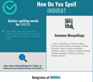 Correct spelling for Indira
